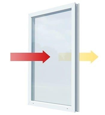 aluminiumfönster träfönster